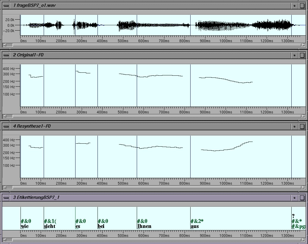 waveform analysis resynthesis Anvil can display waveform and pitch contour  sound analysis - eg spectrogram and pitch analysis  customizable - users can create their own configurations.
